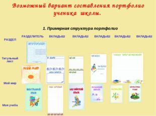 Возможный вариант составления портфолио ученика школы. 1. Примерная структур
