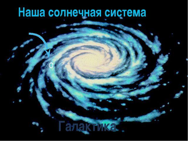 Галактика Наша солнечная система