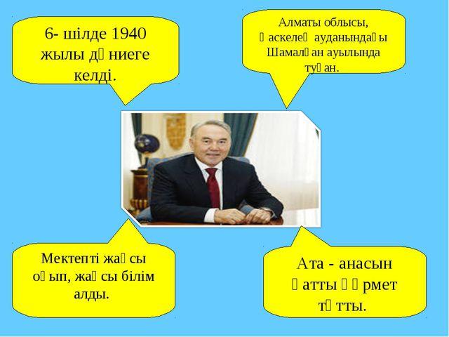 6- шілде 1940 жылы дүниеге келді. Алматы облысы, Қаскелең ауданындағы Шамалға...