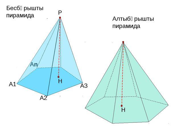 Бесбұрышты пирамида А1 А2 Аn Р А3 Алтыбұрышты пирамида Н Н