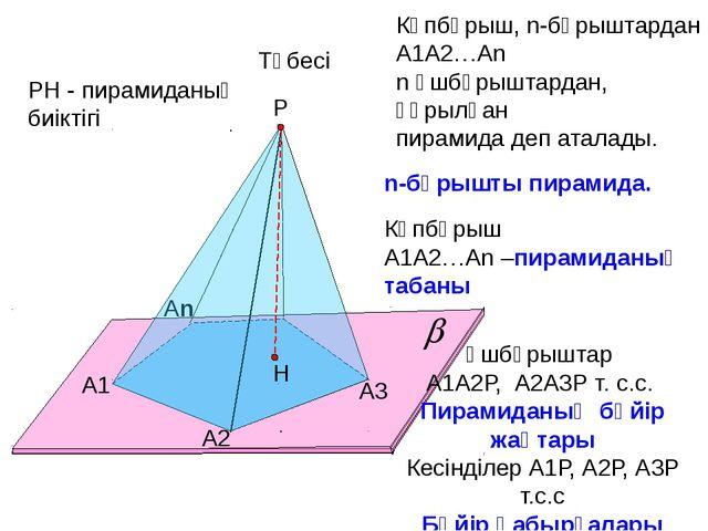 А1 А2 Аn Р А3 Көпбұрыш, n-бұрыштардан А1А2…Аn n үшбұрыштардан, құрылған пира...