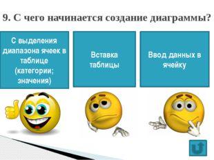 10. Какие типы данных можно вносить в ячейку? Только текстовые данные Текст