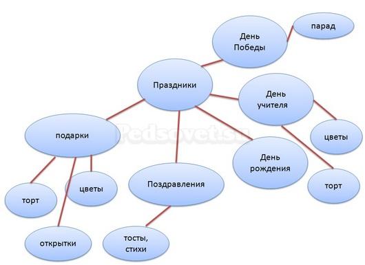 http://katti.ucoz.ru/_pu/56/47384420.jpg