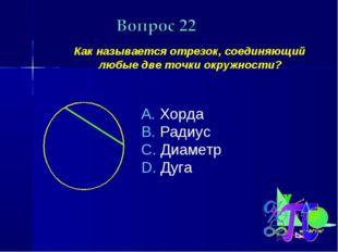 Как называется отрезок, соединяющий любые две точки окружности? Хорда Радиус