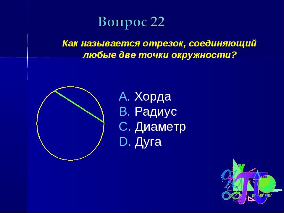 Как называется отрезок, соединяющий любые две точки окружности? Хорда Радиус...