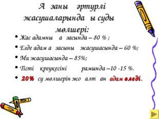 Ағзаның әртүрлі жасушаларындағы судың мөлшері: Жас адамның ағзасында – 80 %
