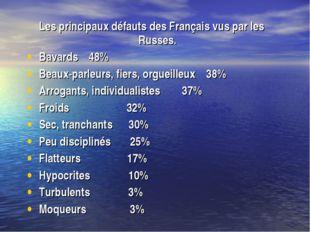 Les principaux défauts des Français vus par les Russes. Bavards 48% Beaux-par