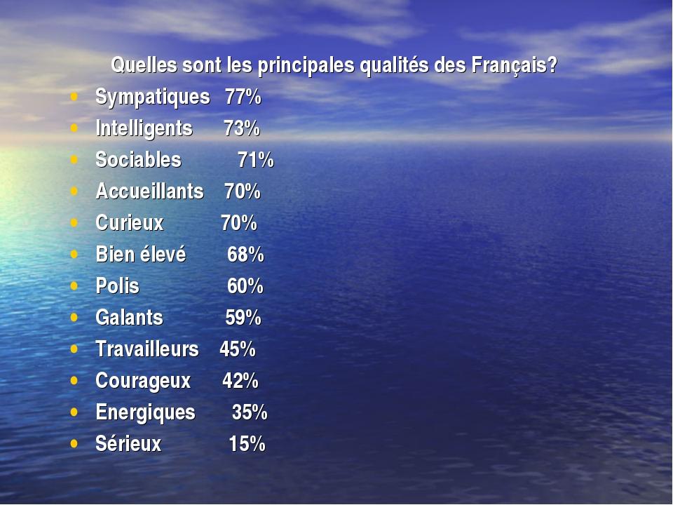 Quelles sont les principales qualités des Français? Sympatiques 77% Intellige...
