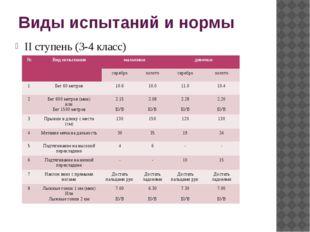 Виды испытаний и нормы II ступень (3-4 класс) № Вид испытания мальчики девочк
