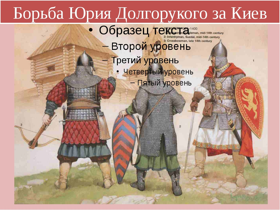Борьба Юрия Долгорукого за Киев