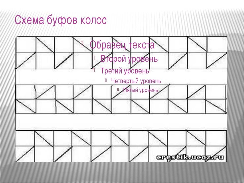 Схема буфов колос