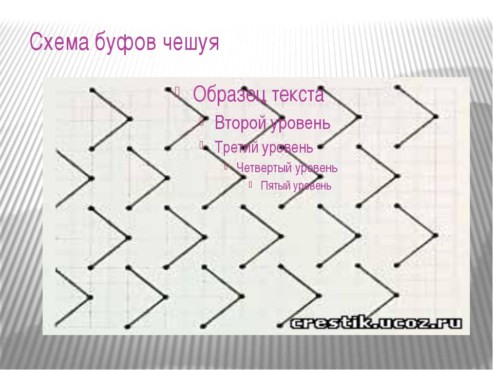 Схема буфов чешуя