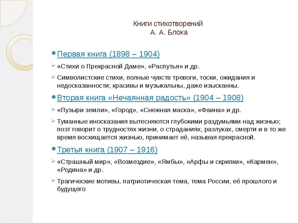 Книги стихотворений А. А. Блока Первая книга (1898 – 1904) «Стихи о Прекрасн...