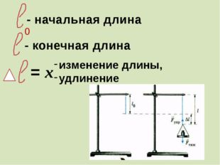 - начальная длина 0 - конечная длина изменение длины, удлинение = х