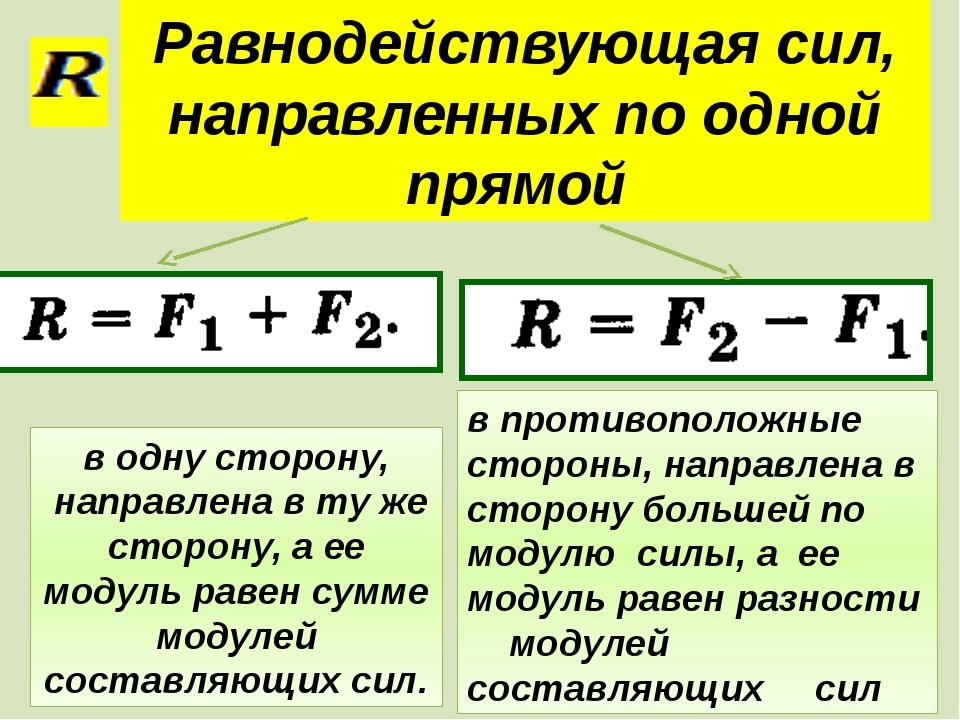 в одну сторону, направлена в ту же сторону, а ее модуль равен сумме модулей с...
