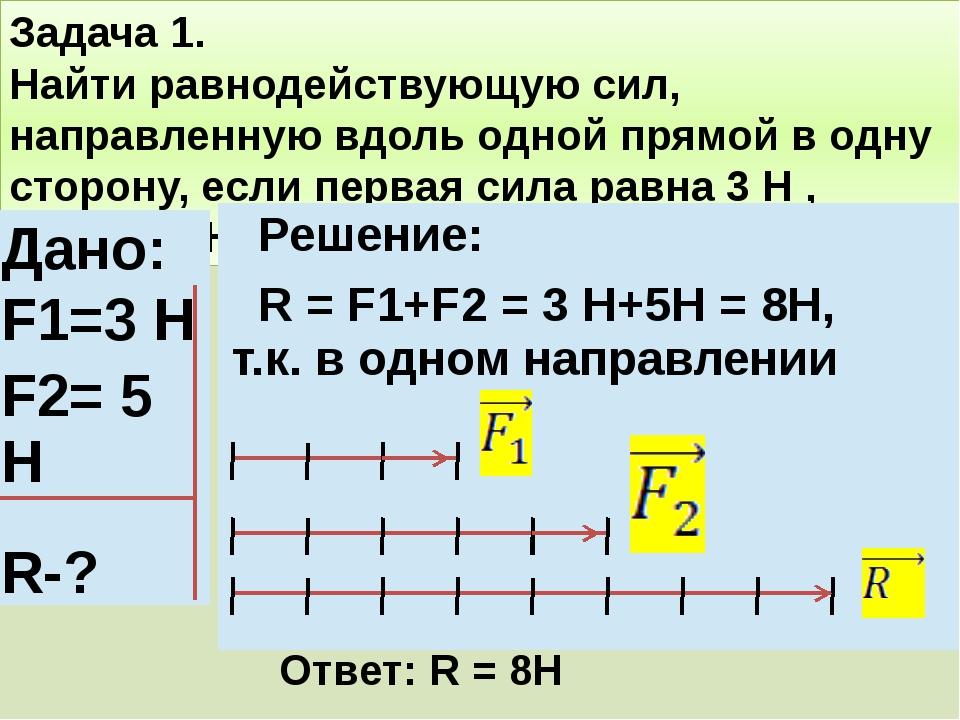 Задача 1. Найти равнодействующую сил, направленную вдоль одной прямой в одну...