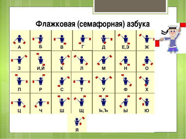 Флажковая (семафорная) азбука
