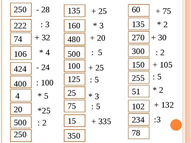 - 28 : 3 + 32 * 4 - 24 : 100 * 5 + 25 * 3 + 20 : 5 + 25 : 5 * 3 + 75 * 2 + 3...