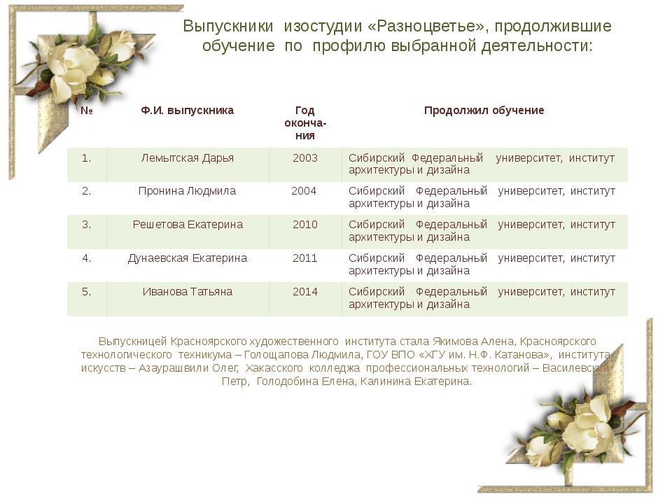 Выпускники изостудии «Разноцветье», продолжившие обучение по профилю выбранно...