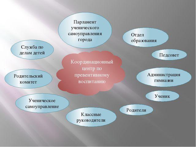 Координационный центр по превентивному воспитанию Парламент ученического само...