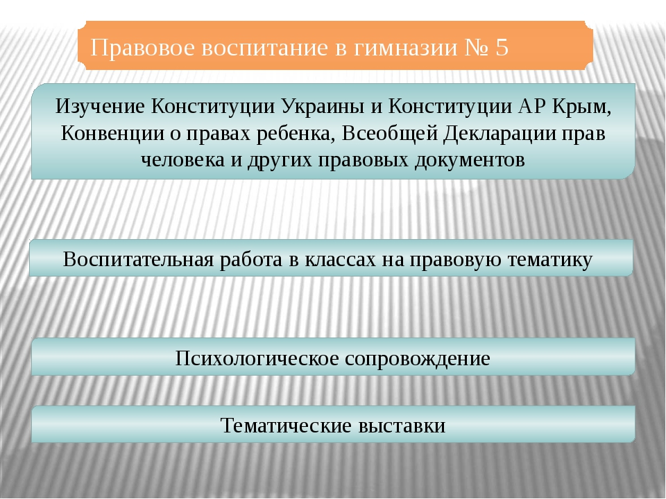 Правовое воспитание в гимназии № 5 Изучение Конституции Украины и Конституции...