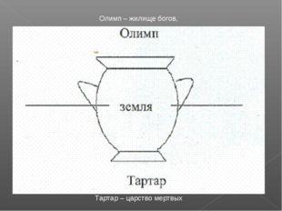 Олимп – жилище богов, Тартар – царство мертвых