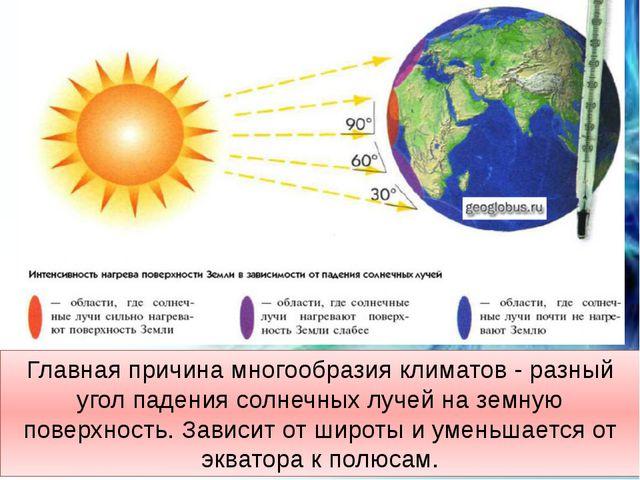 Главная причина многообразия климатов - разный угол падения солнечных лучей...