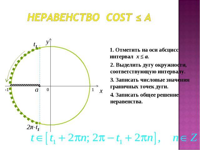 0 x y 1. Отметить на оси абсцисс интервал x ≤ a. 2. Выделить дугу окружности,...