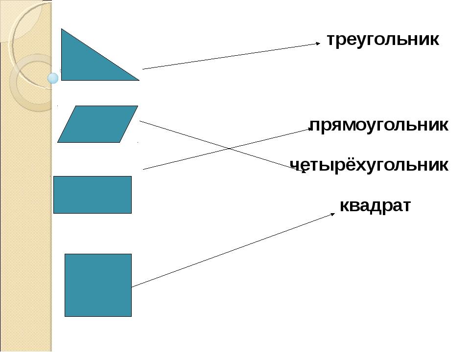 треугольник прямоугольник четырёхугольник квадрат
