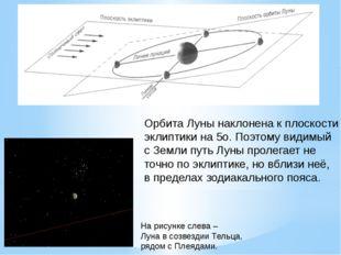 Орбита Луны наклонена к плоскости эклиптики на 5о. Поэтому видимый с Земли п