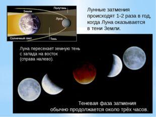 Теневая фаза затмения обычно продолжается около трёх часов. Лунные затмения