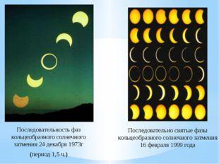 Последовательность фаз кольцеобразного солнечного затмения 24 декабря 1973г (