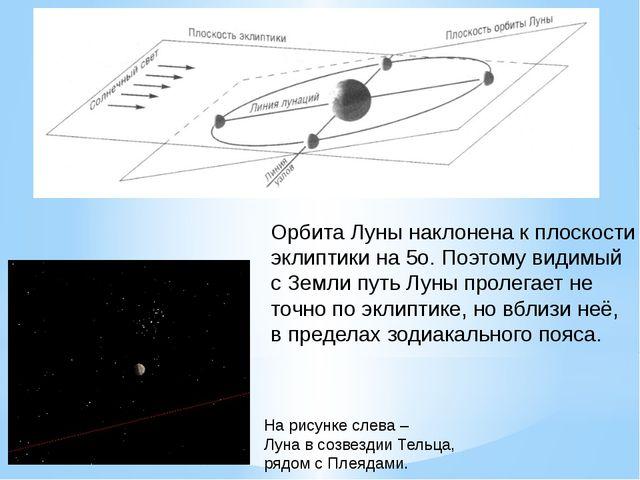 Орбита Луны наклонена к плоскости эклиптики на 5о. Поэтому видимый с Земли п...