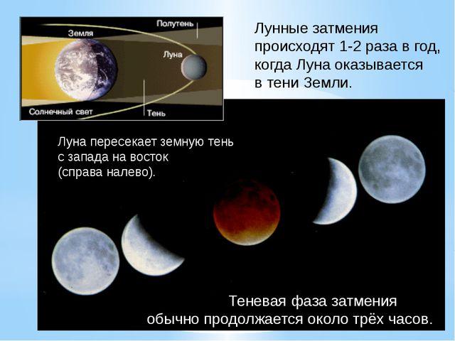 Теневая фаза затмения обычно продолжается около трёх часов. Лунные затмения...