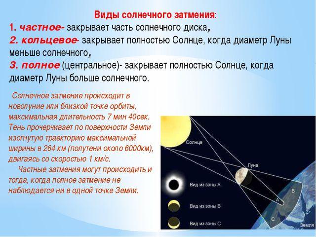 Виды солнечного затмения: 1. частное- закрывает часть солнечного диска, 2....