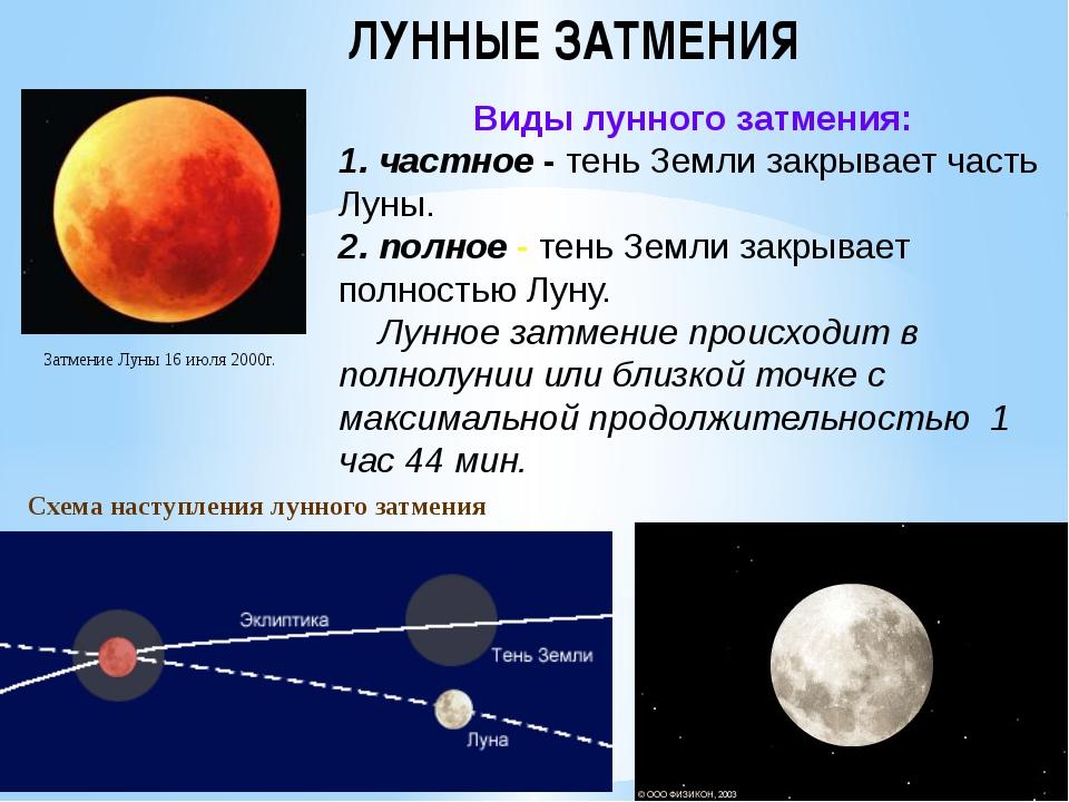 Затмение Луны 16 июля 2000г. Виды лунного затмения: 1. частное - тень Земли з...