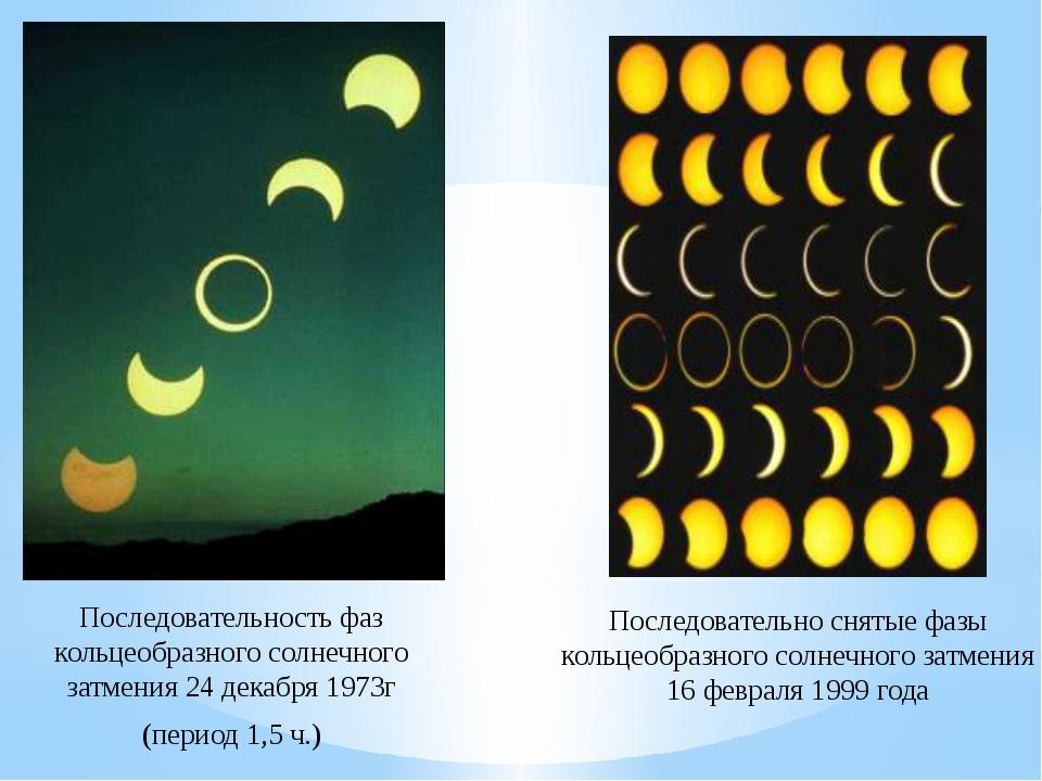 Последовательность фаз кольцеобразного солнечного затмения 24 декабря 1973г (...