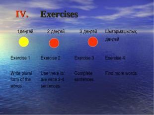 IV. Exercises 1деңгей2 деңгей3 деңгейШығармашылық деңгей Exercise 1 Write
