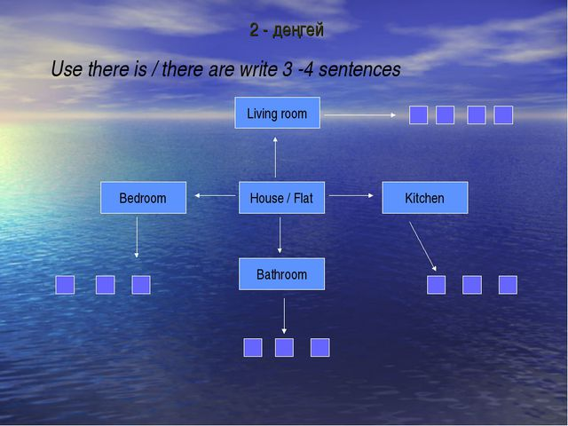 Use there is / there are write 3 -4 sentences House / Flat Bathroom Bedroom...