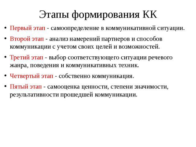 Этапы формирования КК Первый этап - самоопределение в коммуникативной ситуаци...
