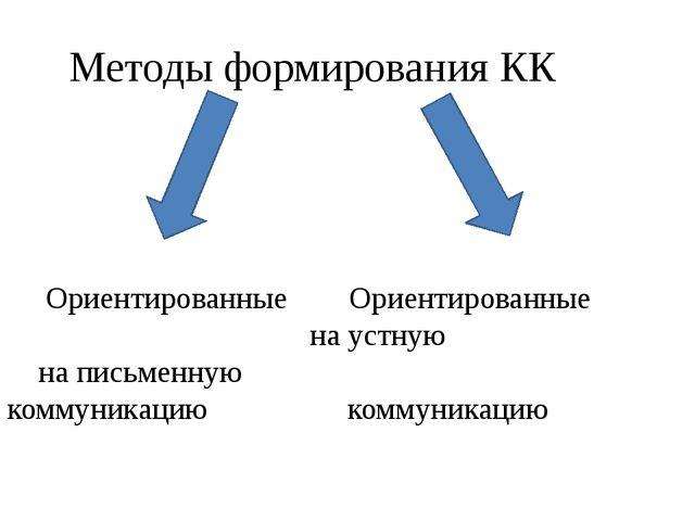 Методы формирования КК Ориентированные Ориентированные на устную на письменну...