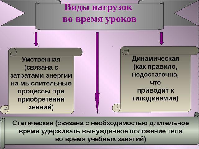 Виды нагрузок во время уроков Умственная (связана с затратами энергии на мысл...