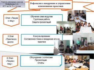 Рефлексия о внедрении и управлении изменениями практики Учитель начальных кла