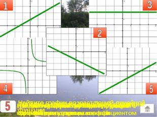 1 Найдите график линейной функции Найдите график возрастающей линейной функци