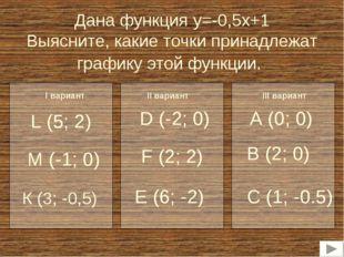 Дана функция y=-0,5x+1 Выясните, какие точки принадлежат графику этой функции