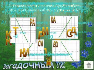 1. Принадлежит ли точка А(4;2) графику функции, заданной формулой у=2х-6? 2.