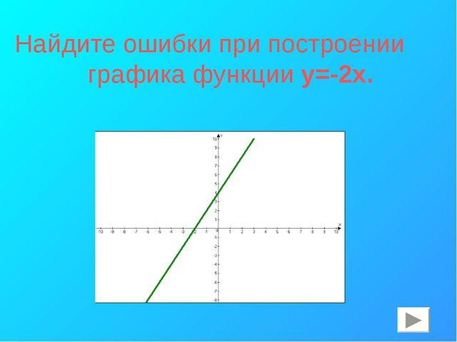 Найдите ошибки при построении графика функции y=-2x.