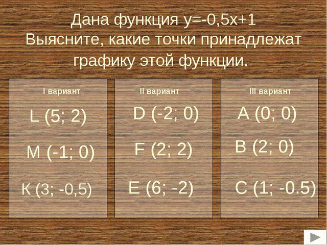 Дана функция y=-0,5x+1 Выясните, какие точки принадлежат графику этой функции...