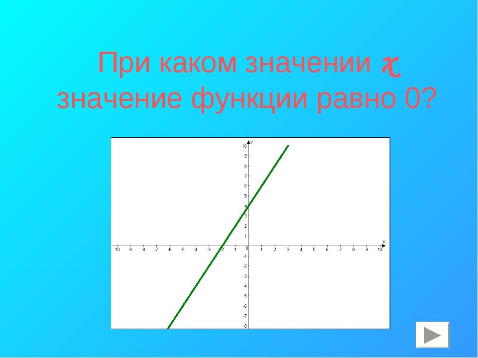При каком значении х значение функции равно 0?