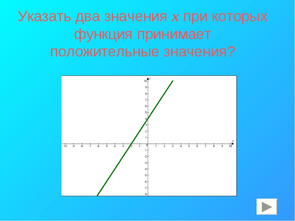 Указать два значения х при которых функция принимает положительные значения?